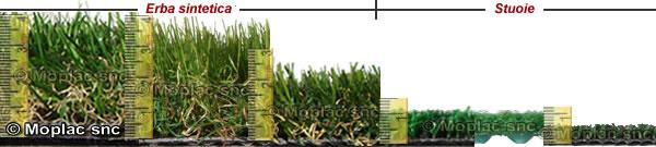Stuoia o erba sintetica